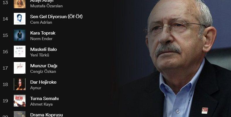 CHP Genel Başkanı Kemal Kılıçdaroğlu, Spotify Listesini Paylaştı: K-Pop Fandomlarından Çekiniyorum