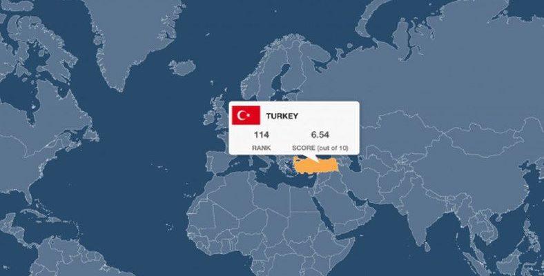 Ülkelerin Ekonomik Özgürlüğü Ne Derece Desteklendiğini Gösteren Rapor Yayımlandı: Türkiye'de Tablo Acı